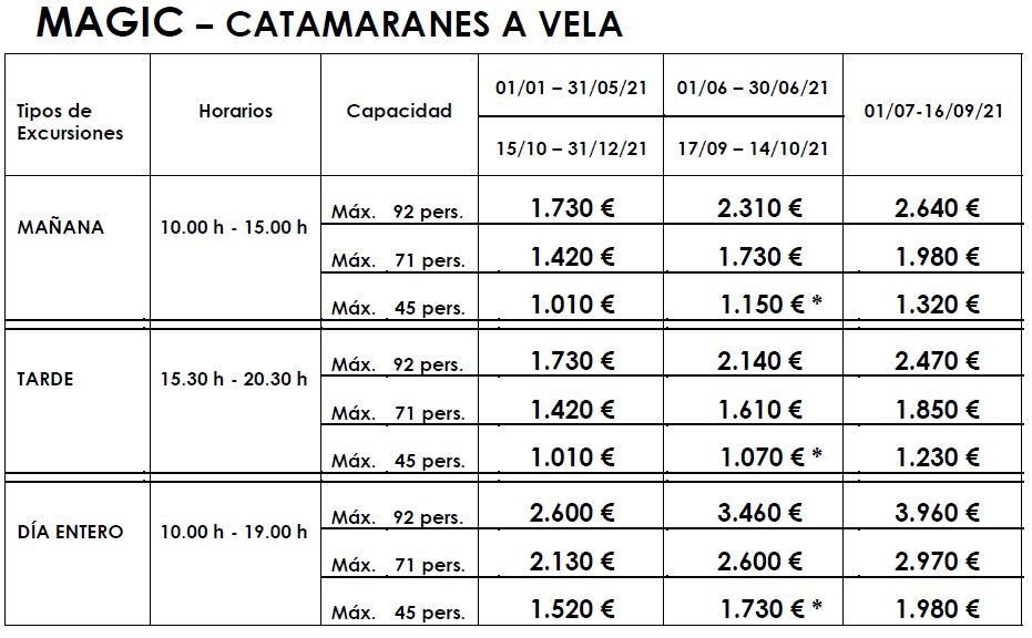2021 tarifas catamaran Mallorca español