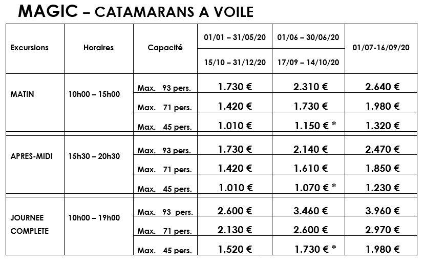 Catamarans Majorque