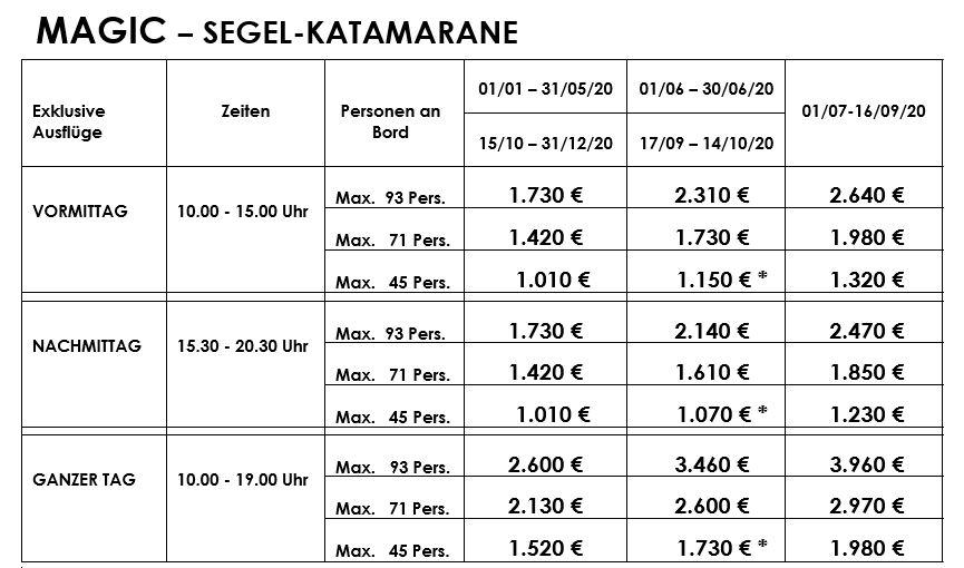 Katamaran Mallorca rental rates