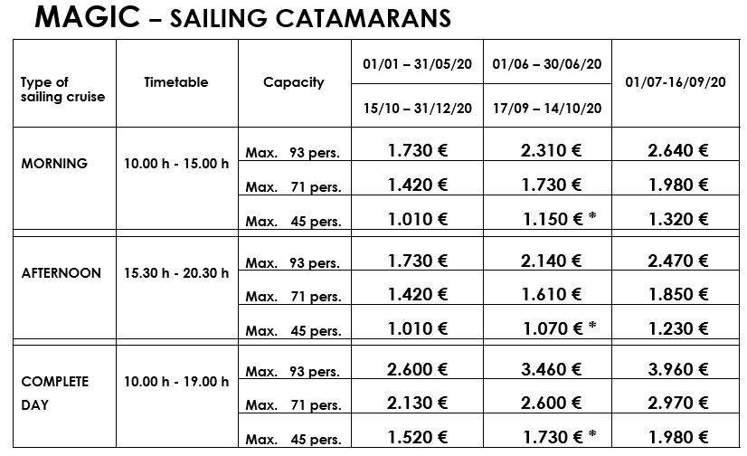 Mallorca catamarans rental rates 2020